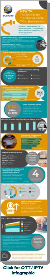 IPTV-OTT_infographic-thumbnail