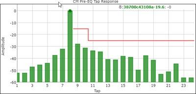 pre-eq tap response_400x191