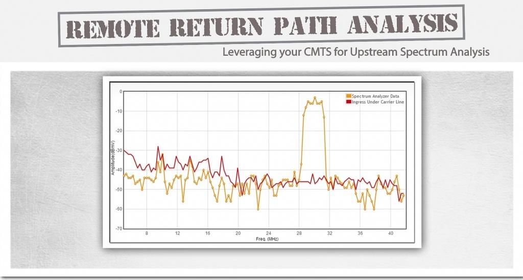 upstream-return-path-analysis-webinar
